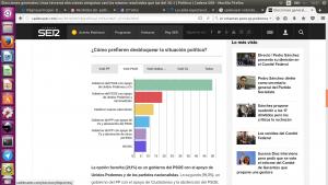 Tabelle 2. Quelle: http://cadenaser.com/ser/2016/09/18/politica/1474219427_671550.html
