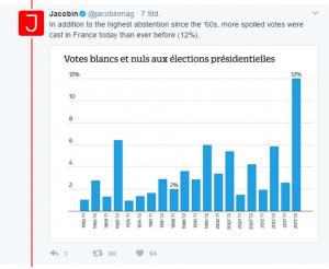 Frankreich: Weißwählen