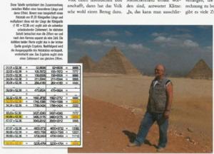 Axel Klitzke: Geheime Zahlencodes sollen beweisen, dass die Pyramiden von Gizeh nicht von Menschen gebaut wurden